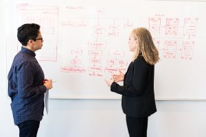 Leadership skills for women striving in the Indian Facilities Management Industry